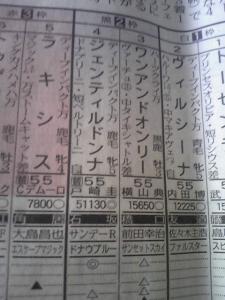 141228_有馬記念