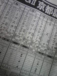 150216_京都記念ハープスター