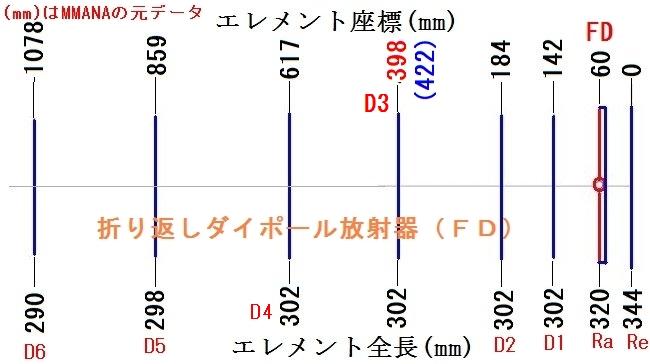 b FDすんぽ