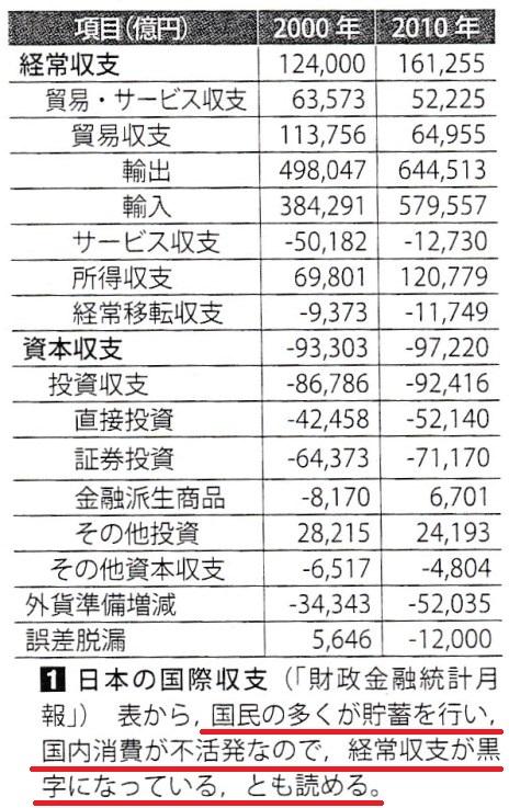 清水書院 高等学校 新現代社会 最新版 H26 p186
