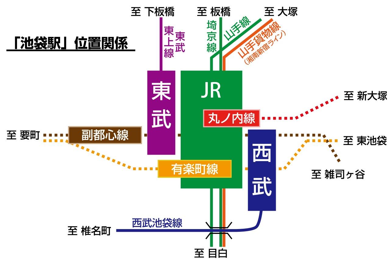 池袋駅周辺鉄道図