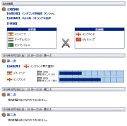 2015年5月22日大海戦結果