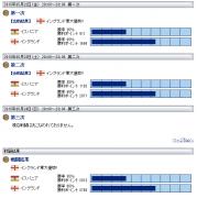 2015年5月23日大海戦結果
