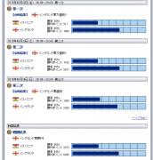 2015年5月24日大海戦結果