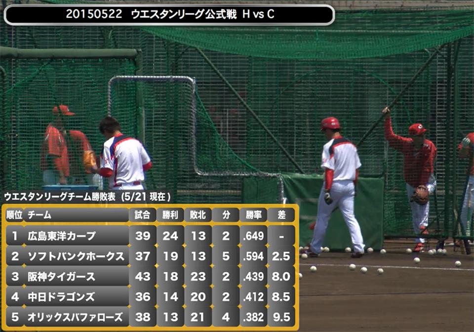 年ファーム順位表・対戦成績|福岡ソフトバ …