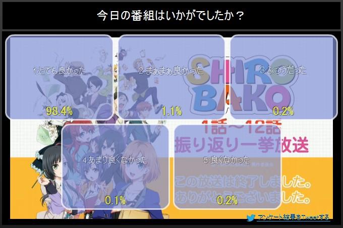 SHIROBAKO 1話~12話一挙放送