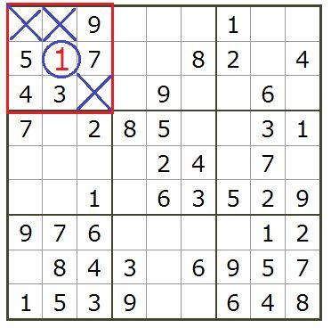 数独の解き方2-1