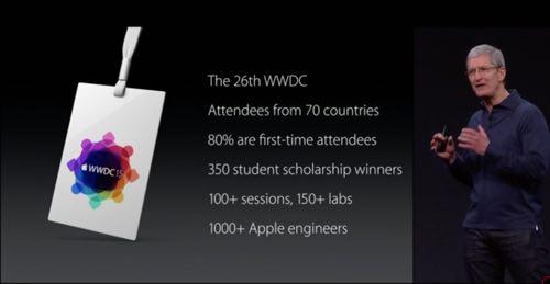 WWDC15_02.jpg