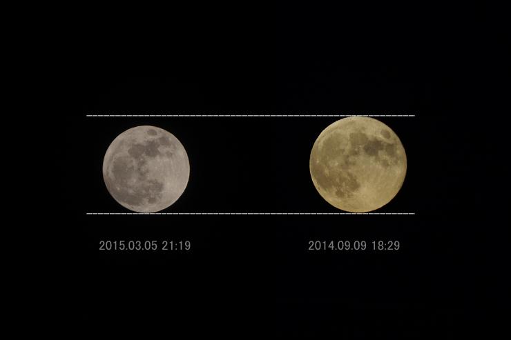 最小と最大の月