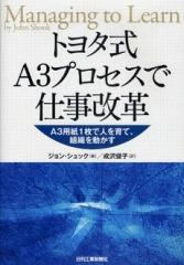 2月4日トヨタ式A3