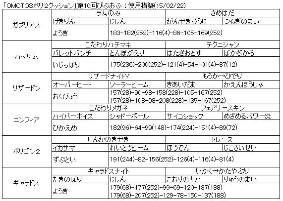 20150222_第10回びぶおふ!