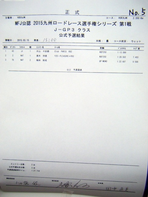 JGP3予選