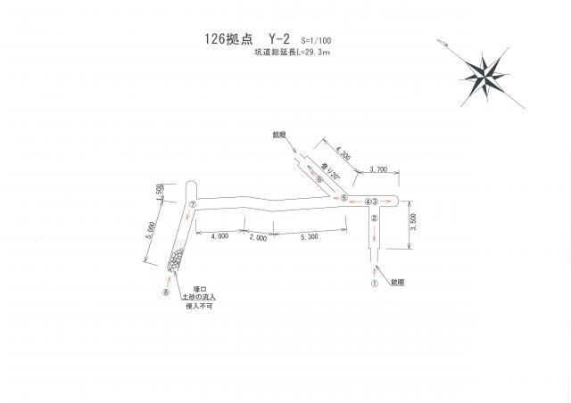 Y-2縮小
