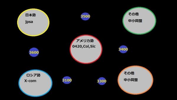 vega3200sector02.jpg