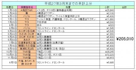 27-03まで未計上分医療費