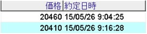 2015-05-26 ザラ場 約定履歴