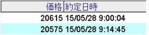 2015-05-28 ザラ場約定履歴