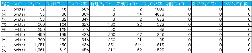 20150617_運用