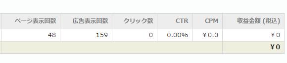20150618_imobile結果
