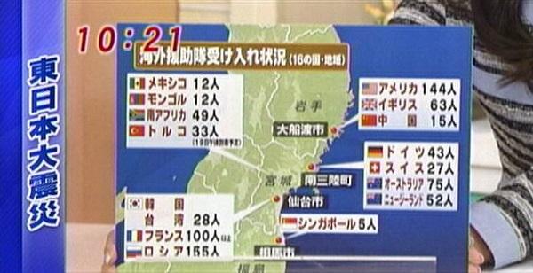 一枚目、人数が無い国や国旗が無い国があるがコラじゃないからな!韓国の救助隊とやらは、実際には被災地での救助活動を後回しにして、韓国人の安否確認や原発のデータ収集などを行っていた!