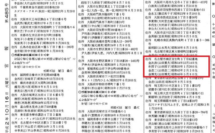 金浩二(山田浩二)昭和45年2月3日生(大阪中1殺害)で逮捕された山田浩(金浩二)二容疑者(45)。