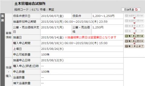 土木管理総合試験所IPO当選落選