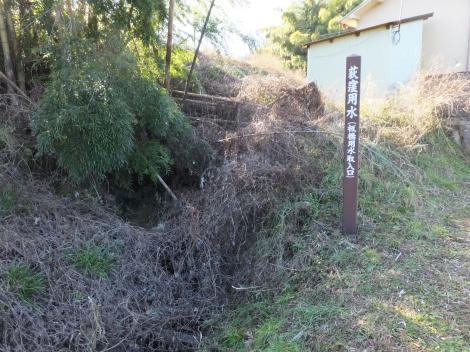 荻窪用水(板橋用水取入口)