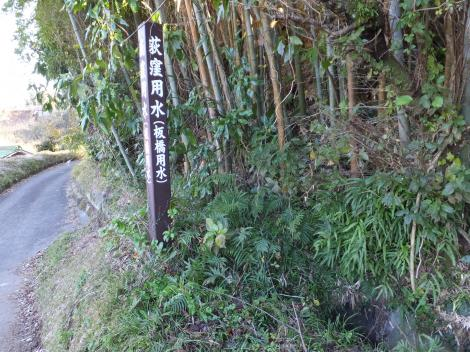 荻窪用水(板橋用水)