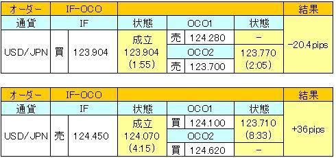 20150528_close.jpg