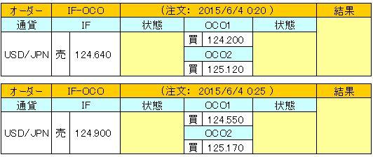 20150604_order.jpg