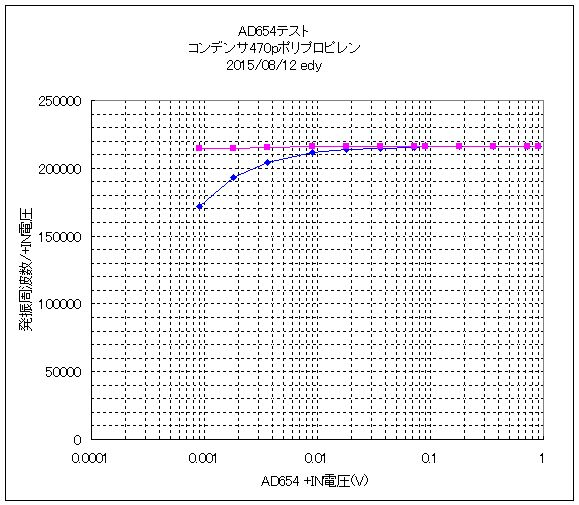 AD654ポリプロピレン