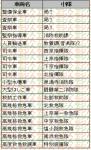 2015司令車00
