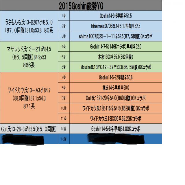 2015繝壹い繝ェ繝ウ繧ー謾ケ_convert_20150406195944