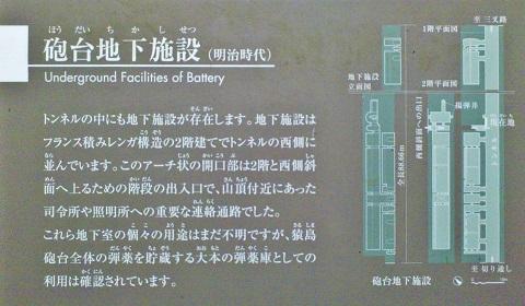 砲台地下施設
