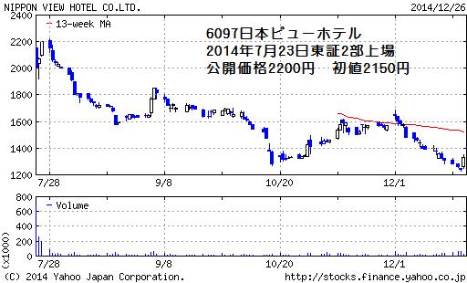 日本ビューホテル 20141226