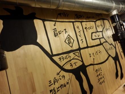 近江牛肉店 (14)