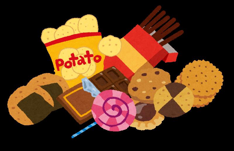 2、スナック菓子・ジャンクフードsnackgashi[1]