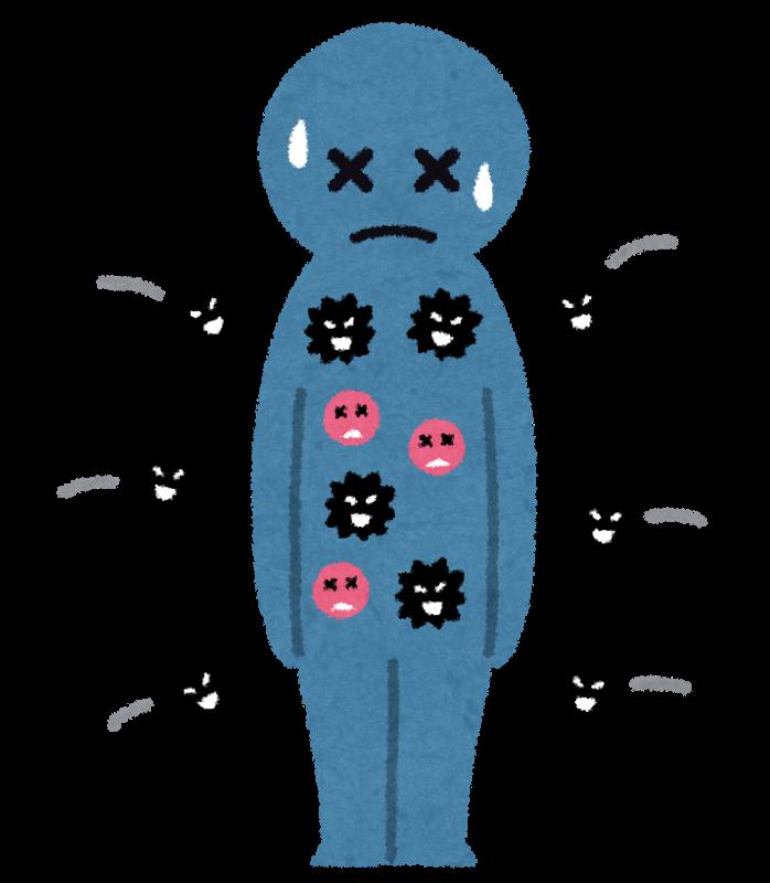 1、免疫弱い