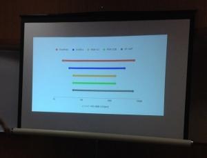 個人線量計のエネルギー特性範囲