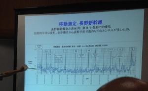 移動測定:長野新幹線