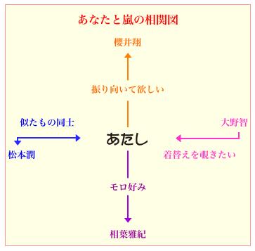 漢字スペース