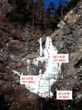 七丈の滝トポ