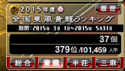 20150527 no1