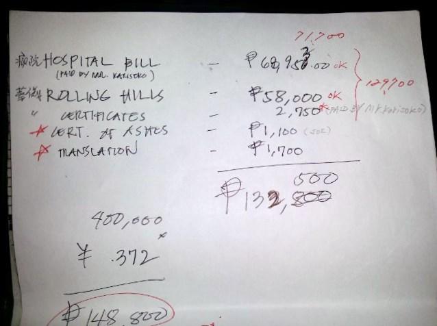 病院と火葬場の費用