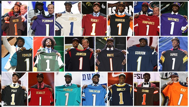2015 Draft