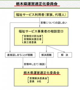 SnapCrab_NoName_2015-6-4.png