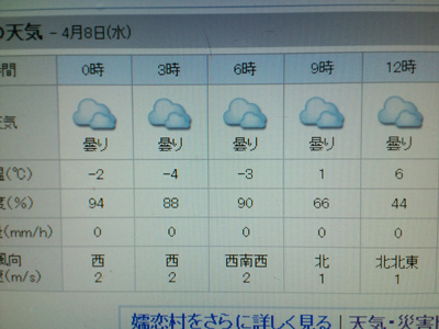 H27.4.7天気予報
