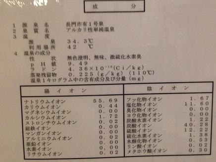 8122015長門旅行S9