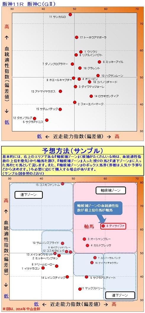 2014-12-27予想