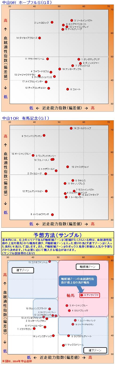 2014-12-28予想